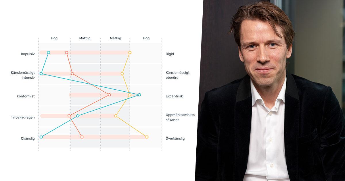 Fatta bättre beslut med Visual Analytics – nu ger vi våra kunder fri tillgång till verktyget